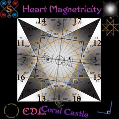 magnetricity images