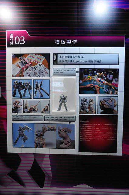 香港TAMASHII FEATURE'S VOL.7   Robot魂的生產流程