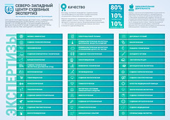 North West center of legal expertise (infostep_infostep) Tags: illustration informationdesign infographics northwestcenter legalexpertise infostep procedurallaw forensicexamination