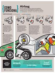Superinteressante/Airbag (Rodrigo Damati) Tags: revista super estudio carro info airbag ilustrao interessante segurana choque ilustra impacto infografia proteo rabisco reao coliso superinteressante
