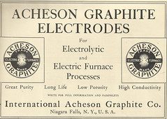 International Acheson Graphite Co (Kitmondo.com) Tags: old colour history industry work vintage magazine advertising photo industrial factory technology tech image working machine advertisement equipment business company machinery advert labour historical kit oldequipment publication metalworking oldadvert oldmagazine oldwriting vintageequipment oldadvertisment oldliterature vintagepublication oldpublication machinerypublication
