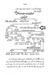 Pashtana da Tarikh Pah Ranra Kshe - da 550 Q.M. nah da 1964 pore - سيد بهادرشاه ظفر کاکا خيل - پښتانه د تاريخ په رڼا کې - Tarkalanri (ancestors of Kakazai) Pashtuns mentioned on Page 1285 - Family Tree