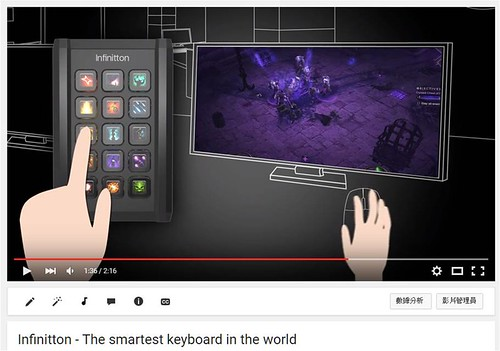 Infinitton-THE SMARTEST KEYBOARD IN THE WORLD