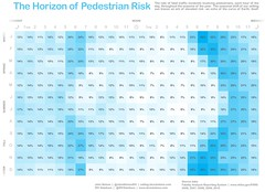 Horizon of Pedestrian Risk (www.IDVsolutions.com) Tags: walking driving risk traffic geek map pedestrian science safety emergence geography