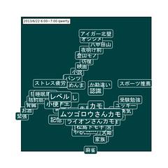 松島トモ子 画像1