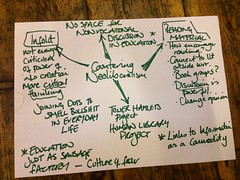 Mindmapping neoliberalism in education