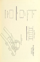 Image taken from page 167 of 'Modern Copper Smelting ... Seventh edition ... enlarged' (The British Library) Tags: bldigital date1895 pubplacenewyorklondon publicdomain sysnum002884871 petersedwarddyer large vol0 page167 mechanicalcurator imagesfrombook002884871 imagesfromvolume0028848710 sherlocknet:tag=water sherlocknet:tag=thick sherlocknet:tag=form sherlocknet:tag=surface sherlocknet:tag=rest sherlocknet:tag=fig sherlocknet:tag=inch sherlocknet:tag=differ sherlocknet:tag=matter sherlocknet:tag=mine sherlocknet:tag=slag sherlocknet:tag=plan sherlocknet:tag=plate sherlocknet:tag=frame sherlocknet:tag=hearth sherlocknet:tag=clay sherlocknet:tag=lead sherlocknet:tag=head sherlocknet:category=diagrams