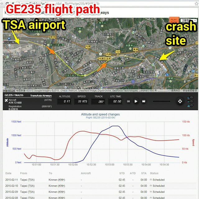 Heres the flight path of #GE235 that crashed here in #Taipei. #Taiwan #plane #crash