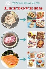 12 Ways To Use Lefto (alaridesign) Tags: 12 ways to use leftovers