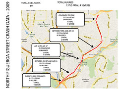 North Figueroa Street Crash Map 2009 (Walk Eagle Rock) Tags: rock la eagle north highland data cypress highlandpark figueroa northeast collision 90031 glassell 90065 90042 90041 fig4all