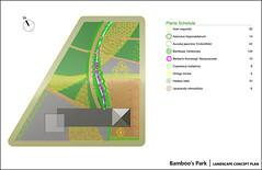 Bamboo Park -landscape concept plan