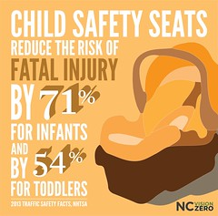 Child Safety Seat_BME_06072016-01 (NC Vision Zero) Tags: ncvisionzero tzd itrencsu itre institutefortransportationresearchandeducation visionzero child safety carseat restraint toward zero deaths