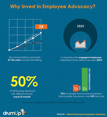 Employee Advocacy Benefits Statistics (Social Media & Content Curation Platform) Tags: design marketing media flat social graphs statistics employee socialmedia advocacy infograph drumup employeeadvocacy drumupio