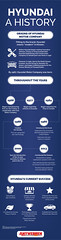 Hyundai: A History Infographic (antwerpenhyundaiclarks) Tags: cars hyundai automobiles infographic huyindaicars