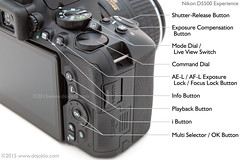 Nikon D5500 - IMG_0334-02s copy (dojoklo) Tags: book nikon focus buttons tricks howto controls tips use setup guide manual setting tutorial recommend autofocus quickstart d5500 cooltricks nikond5500