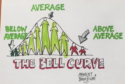 Bell Curve by Mediocre2010, on Flickr