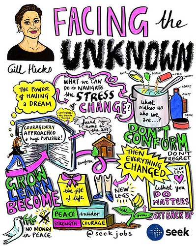 "Session Art - Gill Hicks - Facing the Unknown • <a style=""font-size:0.8em;"" href=""http://www.flickr.com/photos/143435186@N07/27209375951/"" target=""_blank"">View on Flickr</a>"