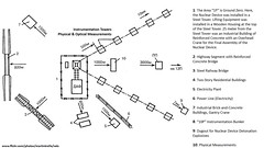 Semipalatinsk Nuclear Test Range, Experiments (martin.trolle) Tags: nuclear bomb kazakhstan atom stalin beria one joe pole semipalatinsk kurchatov opytnoye