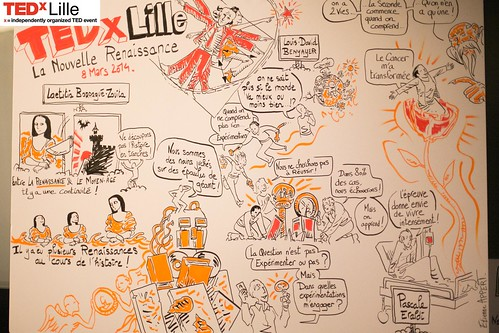 "TEDxLille 2014 - La Nouvelle Renaissance • <a style=""font-size:0.8em;"" href=""http://www.flickr.com/photos/119477527@N03/13127529745/"" target=""_blank"">View on Flickr</a>"