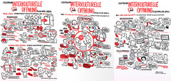 AWO: Interkulturelle ffnung (cucchiaio) Tags: illustration julian graphic drawing volunteers culture visualization recording participation socialwork visualthinking facilitation graphicfacilitation vizthink graphicrecording visualfacilitation juliankcklich playability juliankucklich interkulturelleffnung playabilityde kcklich kucklich
