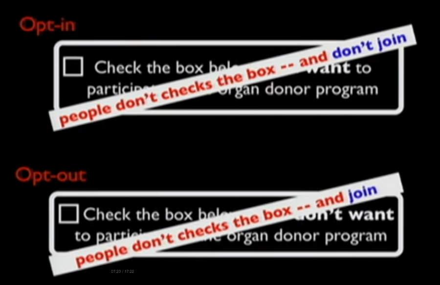 Разница в выборе, слайд Дана Ариэли
