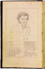E.T.A. Hoffmann beschriftet (wolfgraebel) Tags: ink self drawing literature german literatur selbstportrait tinte deutsch romantik zeichnung klasik