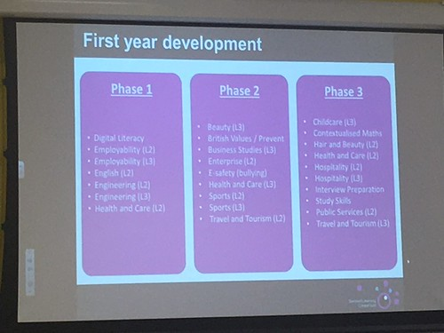 HoW first year development