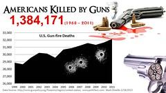 American Gun Violence (Cory M. Grenier) Tags: death political politi