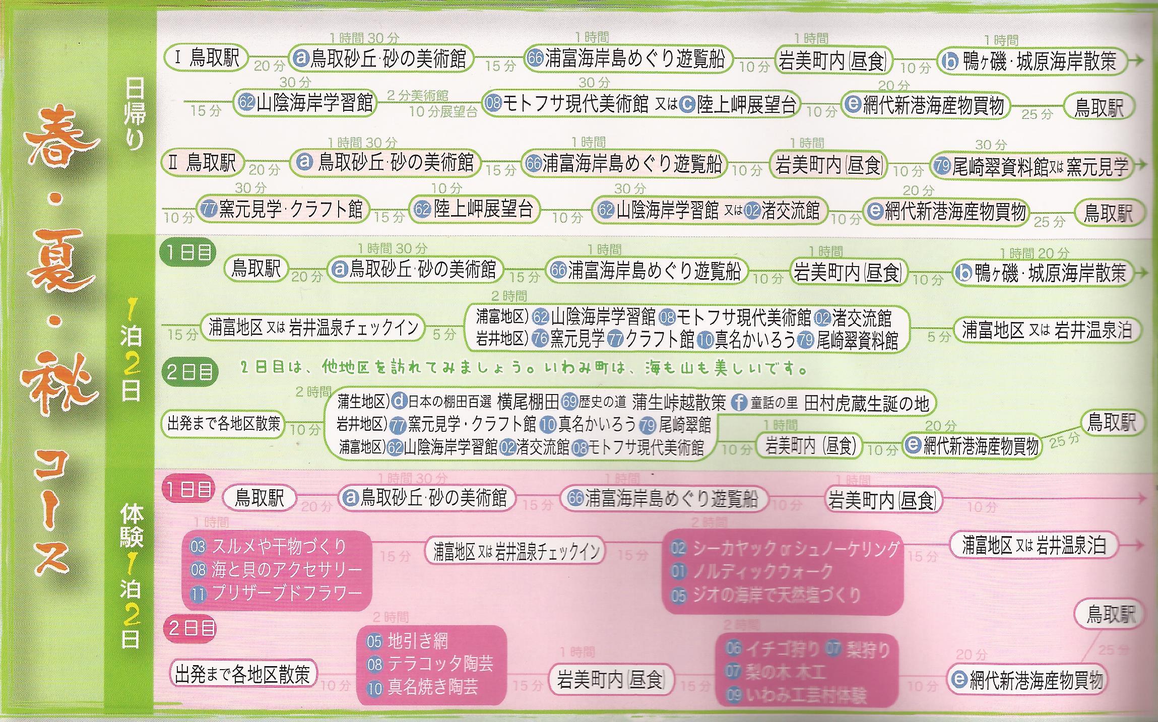 鳥取春夏秋行程.jpg