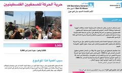 image (emadalasfar) Tags: على بحرية حملة التوقيع يرجى عبر الفلسطينيين الرابط الحركة للتوقيع المطالبة للصحافيين httpssecureavaazorgarpetitionfreedomofmovementforpalestinianjournalistssignakllleb