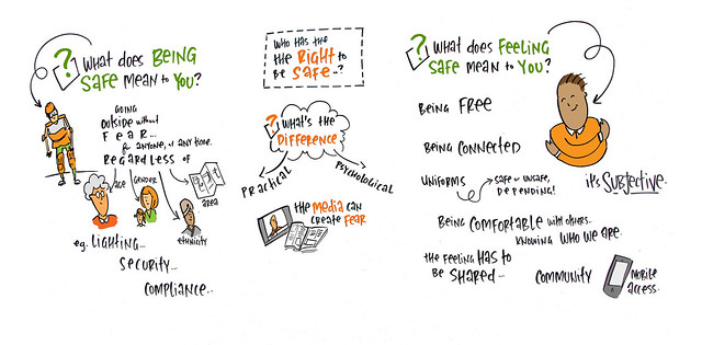 Graphic Recording of World Cafe 1 & 2