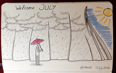 Sketchnote Welcome July (Claudio Nichele) Tags: summer sun rain clouds soleil drawing pluie july t nuages sketchnote sketchnotes