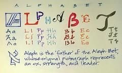 Alphabet (jaguarish) Tags: alphabet rockyourhandwriting