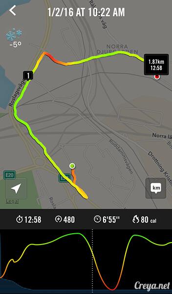 2016.06.23 ▐ 看我歐行腿 ▐ 謝謝沒有放棄的自己,讓我用跑步遇見斯德哥爾摩的城市森林秘境 06