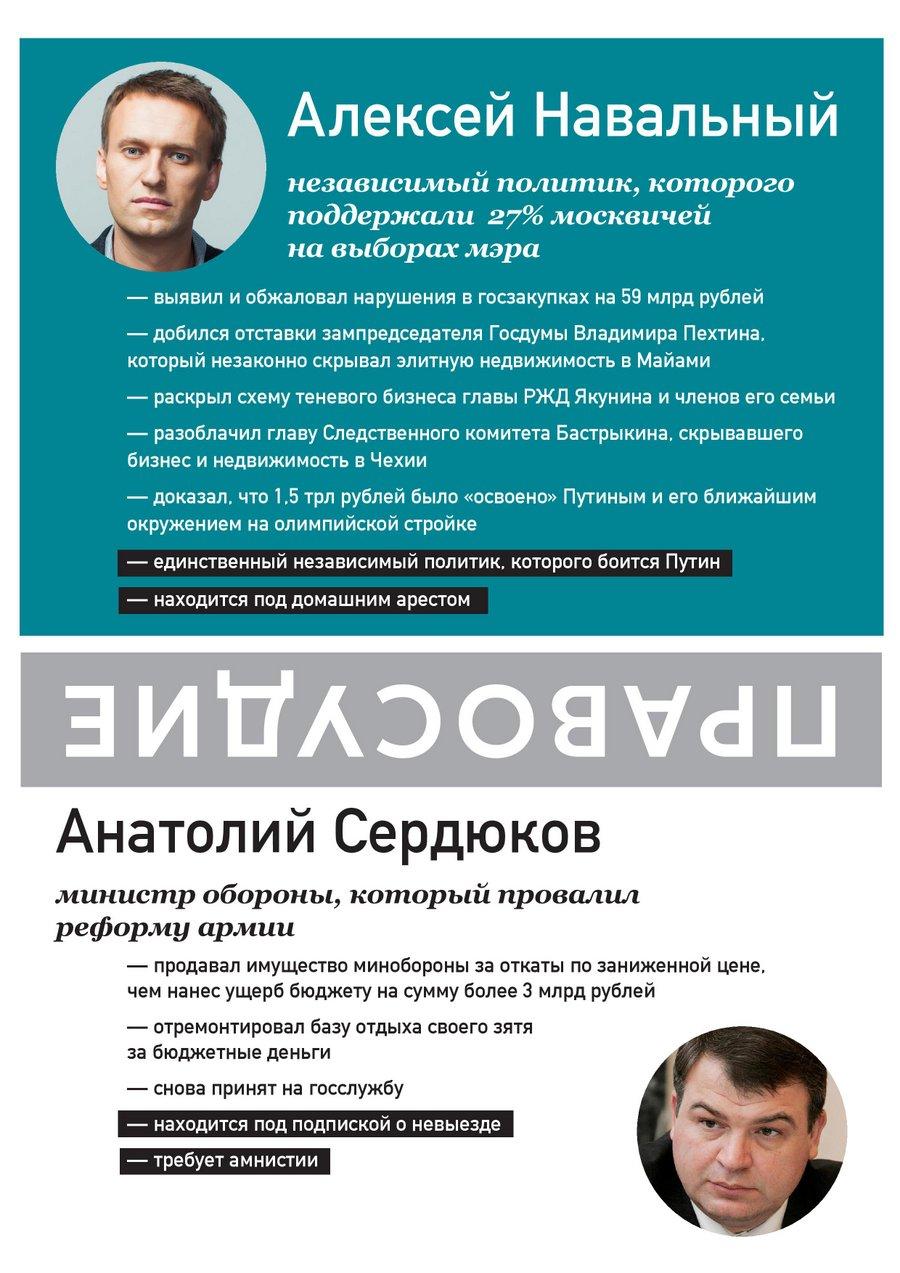 Свободу Алексею Навальному