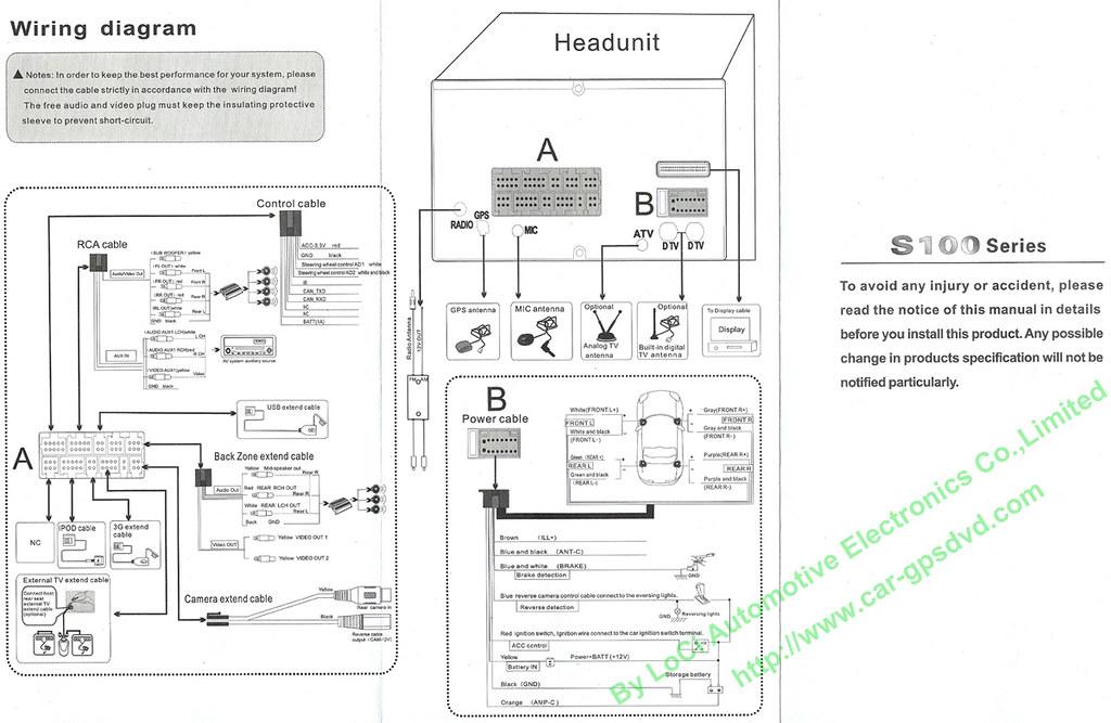 Схема андроидной магнитолы dt5267s на русском языке