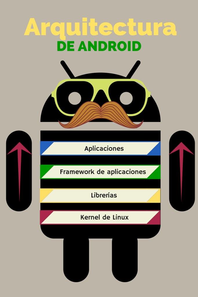 android es basado en linux