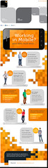 An Infographic About mobile professionals recruitment and apt placement (InfographicCollection) Tags: southwest mobile work bristol jobs developer contract development ux infographic demand recruitment freelance salary contracts payscale projectmanager