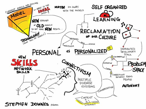 #changschooltalks @downes Self-Organized by giulia.forsythe, on Flickr