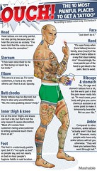 The 10 most painful places to get a tattoo (inspiration_de) Tags: tattoo ink design infographics