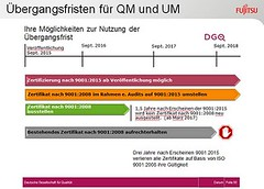 bergangsfristen zur Norm-Revision im Qualittsmanagement und Umweltmanagement (IdeenNetz) Tags: tqm ims lean idm kvp bvw qualittsmanagement managementsystem umweltmanagement businessexcellence ideenmanagement