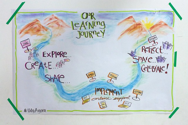 UDG Learning Journey