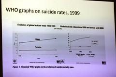 """Spreminjanje količnika samomora med leti 1950-1995 ter pričakovan trend do leta 2020 • <a style=""""font-size:0.8em;"""" href=""""http://www.flickr.com/photos/102235479@N03/9820342775/"""" target=""""_blank"""">View on Flickr</a>"""