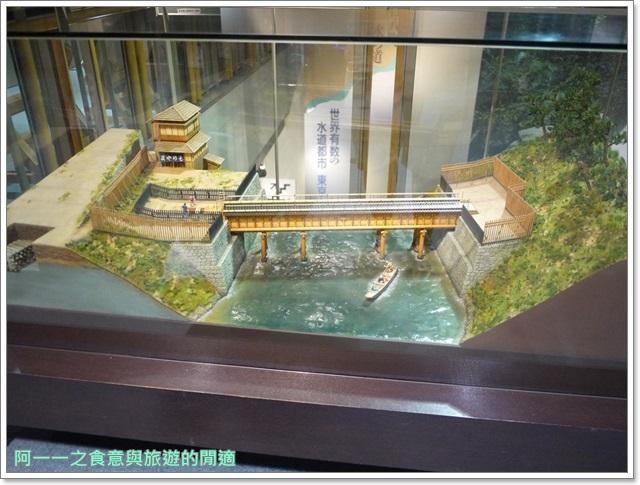 御茶之水jr東京都水道歷史館古蹟無料順天堂醫院image025