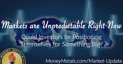 Markets are Unpredictable Right Now - Could Investors be Positioning Themselves for Something Big?