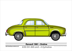 1961-Type Ondine (Raymond Martin-faber) Tags: auto old classic cars vintage design automobile wheels style voiture historic retro renault collection carros bil belle carro vehicle oldtimer autos veteran oldies infographie  carshow coches 1961 styling veterans clasico voitures ondine alte   samochd epoque clasicos     louisrenault main qch martinfaber renaulthque renaultheque