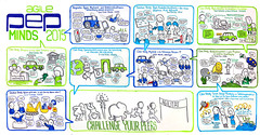 Agile PEP Minds 2016 (cucchiaio) Tags: illustration julian graphic drawing conference visualization development recording agile visualthinking facilitation graphicfacilitation vizthink graphicrecording visualfacilitation juliankcklich playability juliankucklich playabilityde kcklich kucklich