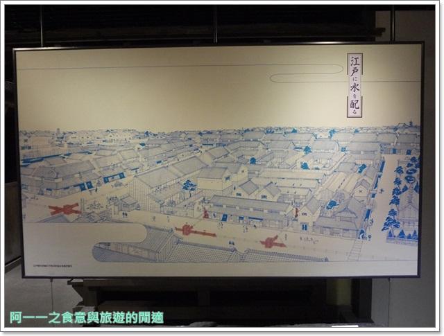 御茶之水jr東京都水道歷史館古蹟無料順天堂醫院image017