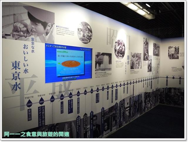 御茶之水jr東京都水道歷史館古蹟無料順天堂醫院image064