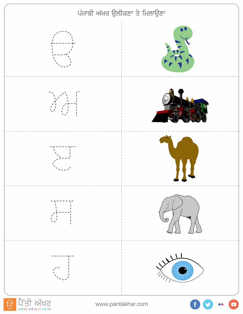 how to write punjabi alphabet